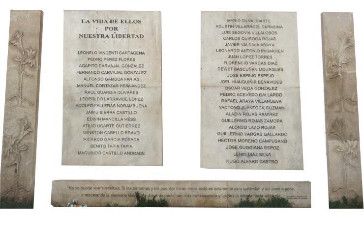 Imagen del monumento Memorial A Detenidos Desaparecidos